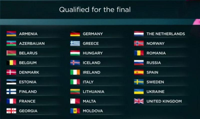 список стран которые вышли в Финал конкурса Евровидения 2013